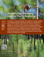 Restoring and Managing Longleaf Pine Ecosystems (RWU-4158)